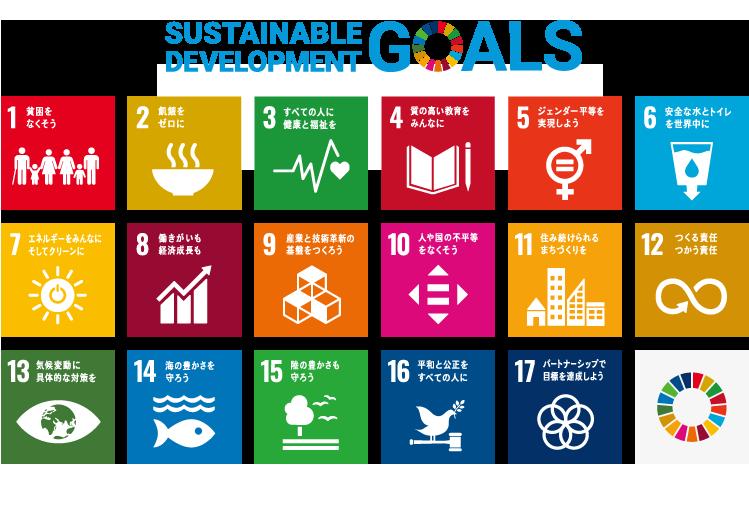 Sustainable Development Goals 17の目標