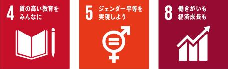 目標4:質の高い教育をみんなに・目標5:ジェンダー平等を実現しよう・目標8:働きがいも経済成長尾も